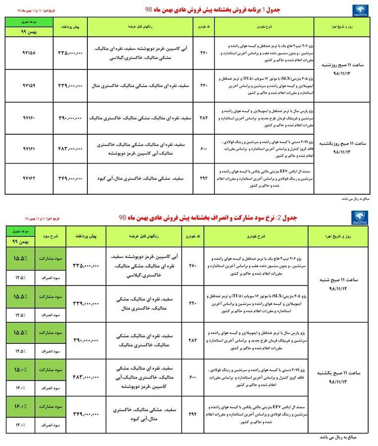 جدول پیش فروش ایران خودرو بهمن ۹۸